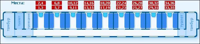 Плацкартный вагон расположение мест схема фото 562