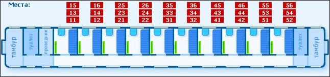 Фото расположения мест в вагоне плацкарт схема